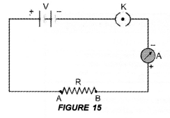 Electricity Class 10 Important Questions Science Chapter 12 image - 39