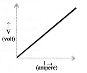 Electricity Class 10 Important Questions Science Chapter 12 image - 5