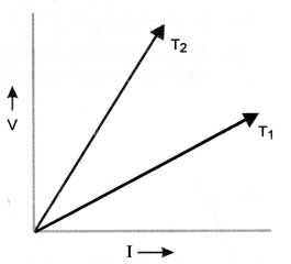 Electricity Class 10 Important Questions Science Chapter 12 image - 7