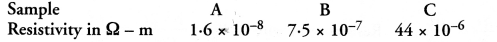 HOTS Questions for Class 10 Science Chapter 12 Electricity image - 1