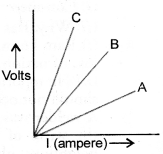 HOTS Questions for Class 10 Science Chapter 12 Electricity image - 13