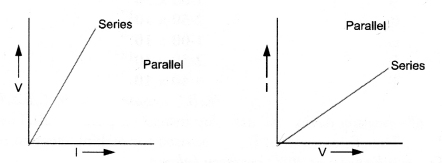 HOTS Questions for Class 10 Science Chapter 12 Electricity image - 8