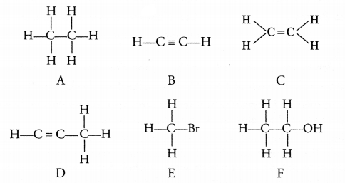 HOTS Questions for Class 10 Science Chapter 4 Carbon and Its Compounds image - 7