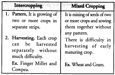 Improvement in Food Resources Class 9 Important Questions Science Chapter 15 image - 3