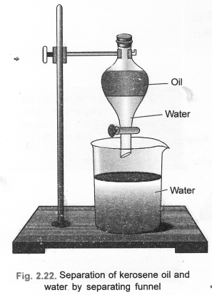 Is Matter Around Us Pure Class 9 Important Questions Science Chapter 2 image - 11