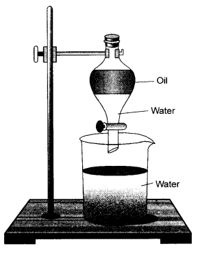 Is Matter Around Us Pure Class 9 Important Questions Science Chapter 2 image - 14