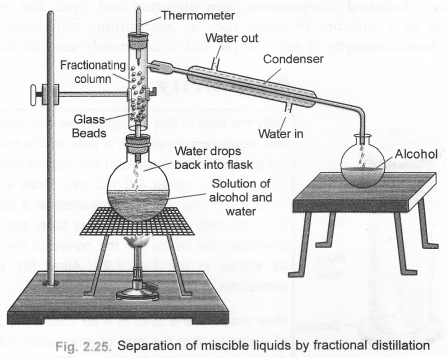 Is Matter Around Us Pure Class 9 Important Questions Science Chapter 2 image - 3