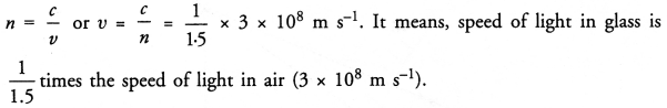 Light Reflection and Refraction Class 10 Important Questions Science Chapter 10 image - 12