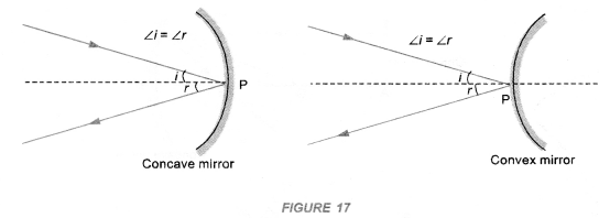 Light Reflection and Refraction Class 10 Important Questions Science Chapter 10 image - 20