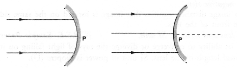 Light Reflection and Refraction Class 10 Important Questions Science Chapter 10 image - 26