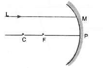 Light Reflection and Refraction Class 10 Important Questions Science Chapter 10 image - 28
