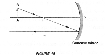 Light Reflection and Refraction Class 10 Important Questions Science Chapter 10 image - 35