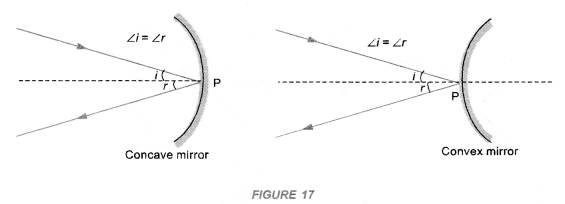 Light Reflection and Refraction Class 10 Important Questions Science Chapter 10 image - 36