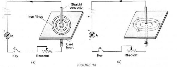 Magnetic Effects of Electric Current Class 10 Important Questions Science Chapter 13 image - 14