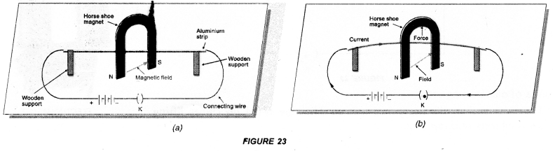 Magnetic Effects of Electric Current Class 10 Important Questions Science Chapter 13 image - 20