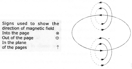 Magnetic Effects of Electric Current Class 10 Important Questions Science Chapter 13 image - 22