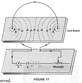 Magnetic Effects of Electric Current Class 10 Important Questions Science Chapter 13 image - 23