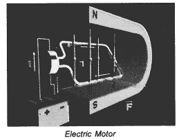 Magnetic Effects of Electric Current Class 10 Important Questions Science Chapter 13 image - 29