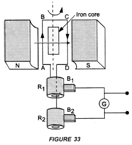 Magnetic Effects of Electric Current Class 10 Important Questions Science Chapter 13 image - 31