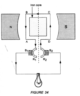 Magnetic Effects of Electric Current Class 10 Important Questions Science Chapter 13 image - 32