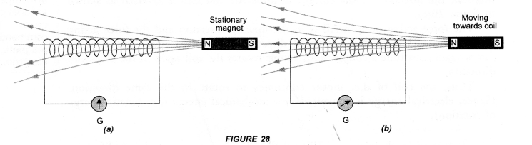 Magnetic Effects of Electric Current Class 10 Important Questions Science Chapter 13 image - 34