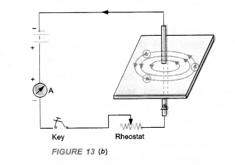 Magnetic Effects of Electric Current Class 10 Important Questions Science Chapter 13 image - 5
