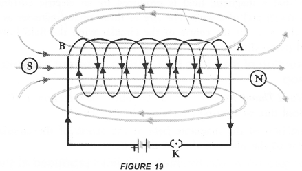 Magnetic Effects of Electric Current Class 10 Important Questions Science Chapter 13 image - 8