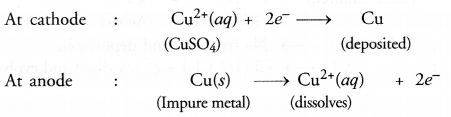 Metals and Non-metals Class 10 Important Questions Science Chapter 3 image - 21