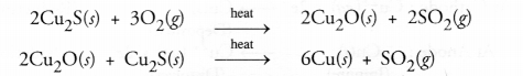 Metals and Non-metals Class 10 Important Questions Science Chapter 3 image - 22