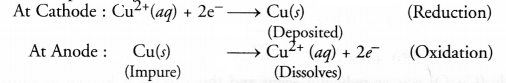 Metals and Non-metals Class 10 Important Questions Science Chapter 3 image - 30