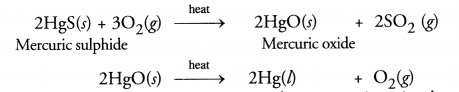 Metals and Non-metals Class 10 Important Questions Science Chapter 3 image - 9