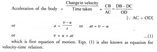 Motion Class 9 Important Questions Science Chapter 8 image - 31