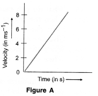Motion Class 9 Important Questions Science Chapter 8 image - 8