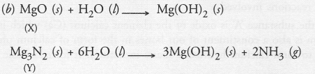 NCERT Exemplar Solutions for Class 10 Science Chapter 1 Chemical Reactions and Equations image - 15
