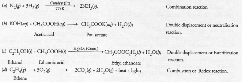 NCERT Exemplar Solutions for Class 10 Science Chapter 1 Chemical Reactions and Equations image - 6