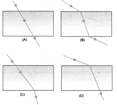 NCERT Exemplar Solutions for Class 10 Science Chapter 10 Light Reflection and Refraction image - 14