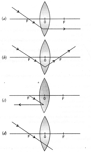 NCERT Exemplar Solutions for Class 10 Science Chapter 10 Light Reflection and Refraction image - 19