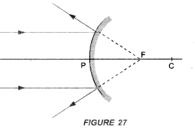 NCERT Exemplar Solutions for Class 10 Science Chapter 10 Light Reflection and Refraction image - 21