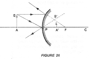 NCERT Exemplar Solutions for Class 10 Science Chapter 10 Light Reflection and Refraction image - 27