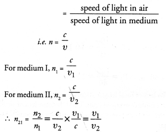 NCERT Exemplar Solutions for Class 10 Science Chapter 10 Light Reflection and Refraction image - 29