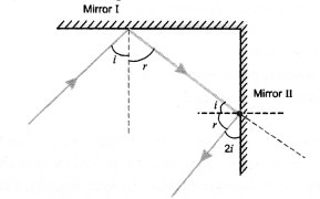 NCERT Exemplar Solutions for Class 10 Science Chapter 10 Light Reflection and Refraction image - 34