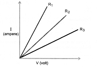 NCERT Exemplar Solutions for Class 10 Science Chapter 12 Electricity image - 14