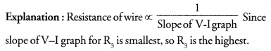 NCERT Exemplar Solutions for Class 10 Science Chapter 12 Electricity image - 15