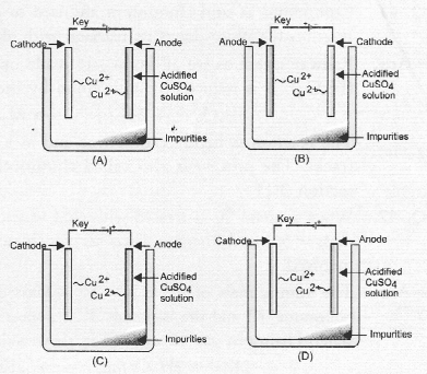 NCERT Exemplar Solutions for Class 10 Science Chapter 3 Metals and Non-metals image - 1