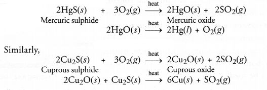 NCERT Exemplar Solutions for Class 10 Science Chapter 3 Metals and Non-metals image - 17