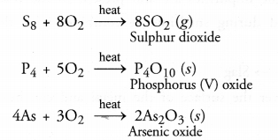 NCERT Exemplar Solutions for Class 10 Science Chapter 3 Metals and Non-metals image - 20