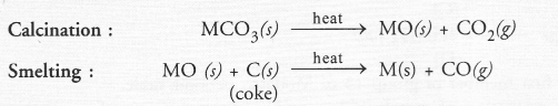 NCERT Exemplar Solutions for Class 10 Science Chapter 3 Metals and Non-metals image - 26