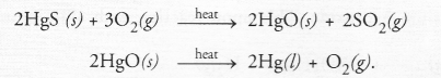 NCERT Exemplar Solutions for Class 10 Science Chapter 3 Metals and Non-metals image - 7