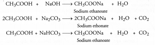 NCERT Exemplar Solutions for Class 10 Science Chapter 4 Carbon and Its Compounds image - 31