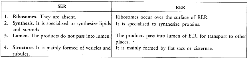 NCERT Exemplar Solutions for Class 9 Science Chapter 5 The Fundamental Unit of Life image -9